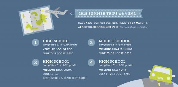 Summer Trips 2018